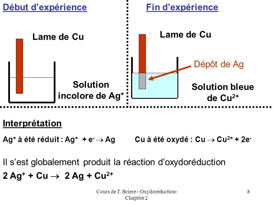 Cours de T. Briere - Oxydoréduction- Chapitre 2 7 Exemple 2 Si on trempe une lame de Cuivre dans une solution contenant lion Argent I (Ag + ) on const