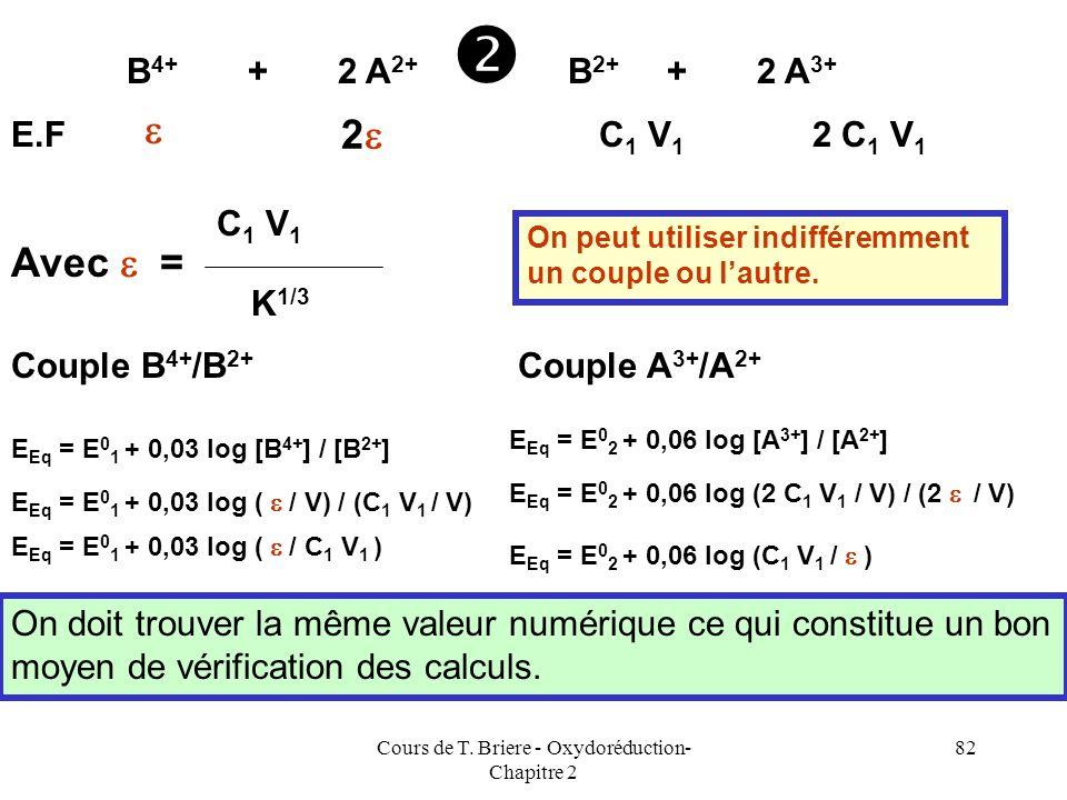 Cours de T. Briere - Oxydoréduction- Chapitre 2 81 étant très petit, on peut à priori le négliger devant C 1 V 1 [2 ( C 1 V 1 - )] 2 / V 2 [( C 1 V 1
