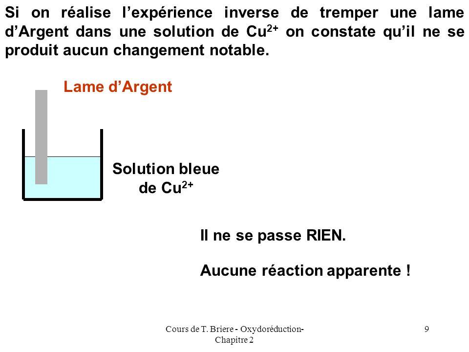 Cours de T. Briere - Oxydoréduction- Chapitre 2 8 Lame de Cu Solution incolore de Ag + Solution bleue de Cu 2+ Dépôt de Ag Début dexpérienceFin dexpér