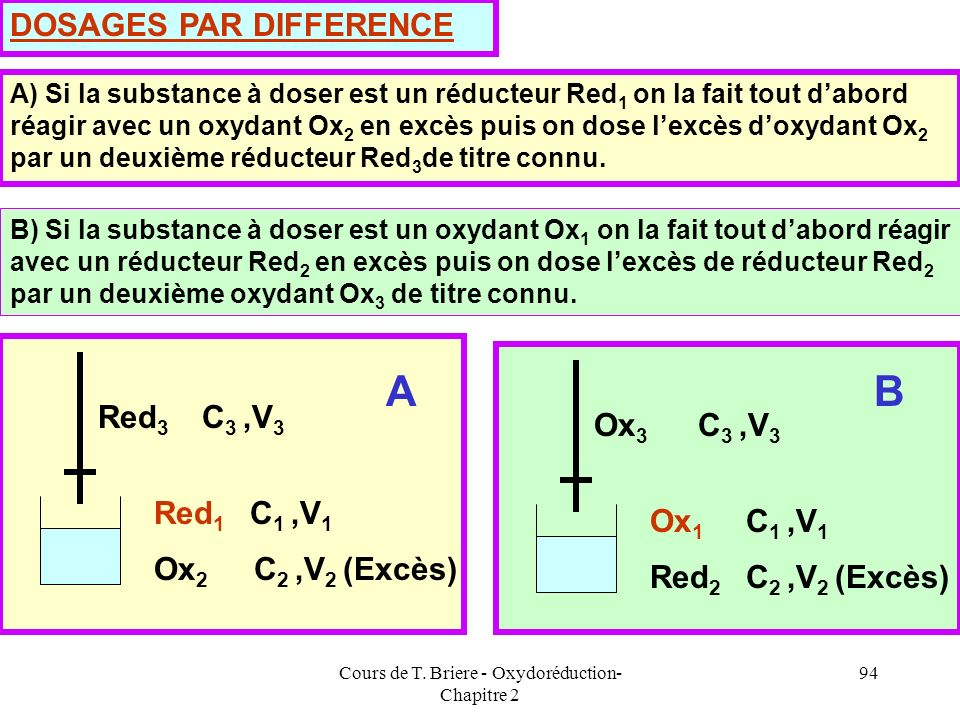 Cours de T. Briere - Oxydoréduction- Chapitre 2 93 Sil sagit de lElectrode de Référence à Hydrogène, il ny a rien a modifier puisque par définition so