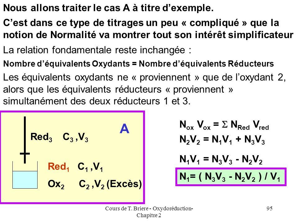 Cours de T. Briere - Oxydoréduction- Chapitre 2 94 DOSAGES PAR DIFFERENCE A) Si la substance à doser est un réducteur Red 1 on la fait tout dabord réa