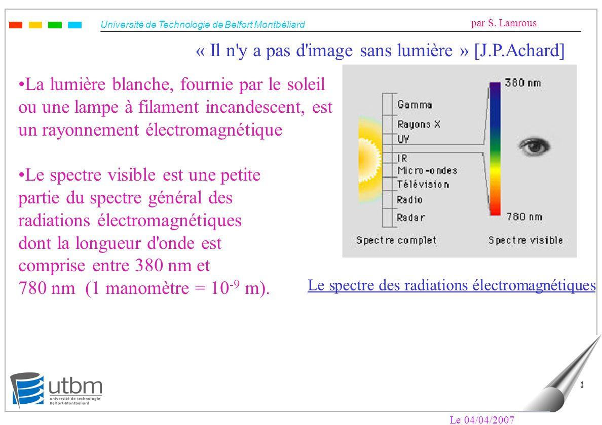 Université de Technologie de Belfort Montbéliard par S. Lamrous Le 04/04/2007 1 « Il n'y a pas d'image sans lumière » [J.P.Achard] Le spectre des radi