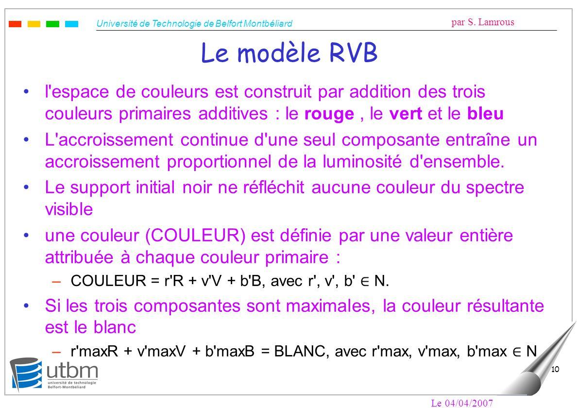 Université de Technologie de Belfort Montbéliard par S. Lamrous Le 04/04/2007 10 Le modèle RVB l'espace de couleurs est construit par addition des tro