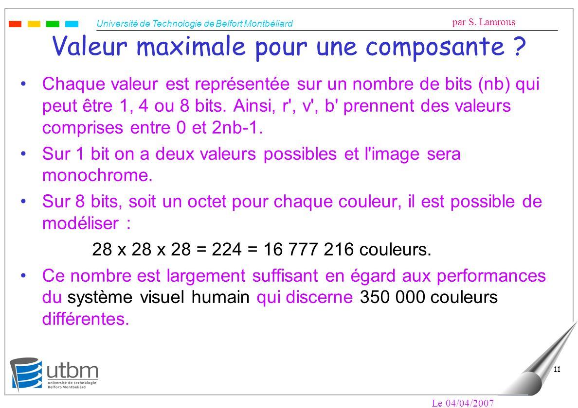 Université de Technologie de Belfort Montbéliard par S. Lamrous Le 04/04/2007 11 Valeur maximale pour une composante ? Chaque valeur est représentée s