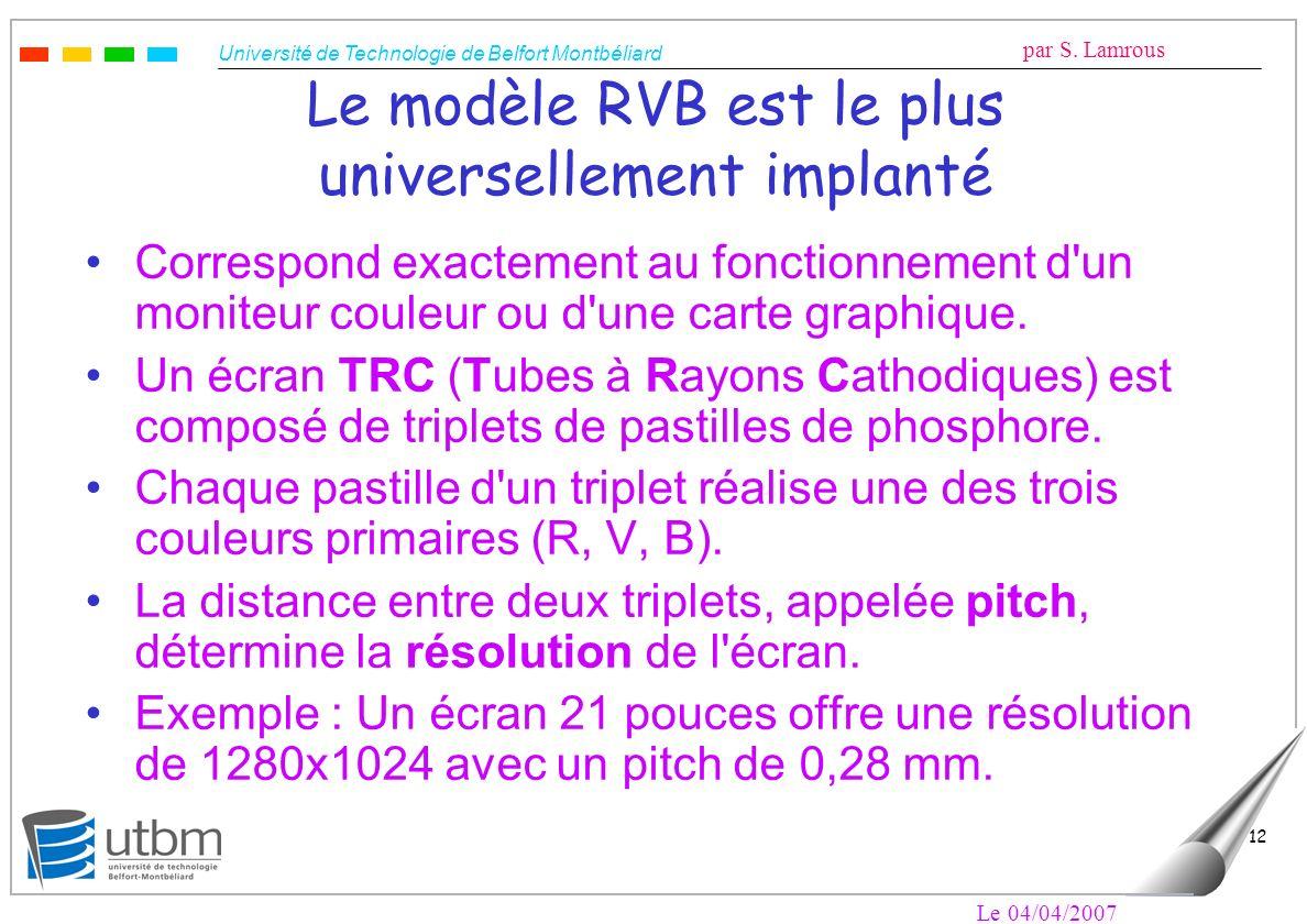 Université de Technologie de Belfort Montbéliard par S. Lamrous Le 04/04/2007 12 Le modèle RVB est le plus universellement implanté Correspond exactem