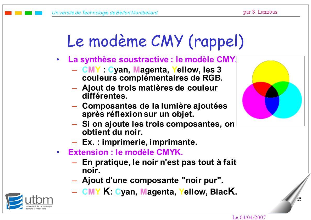 Université de Technologie de Belfort Montbéliard par S. Lamrous Le 04/04/2007 15 Le modème CMY (rappel) La synthèse soustractive : le modèle CMY. –CMY