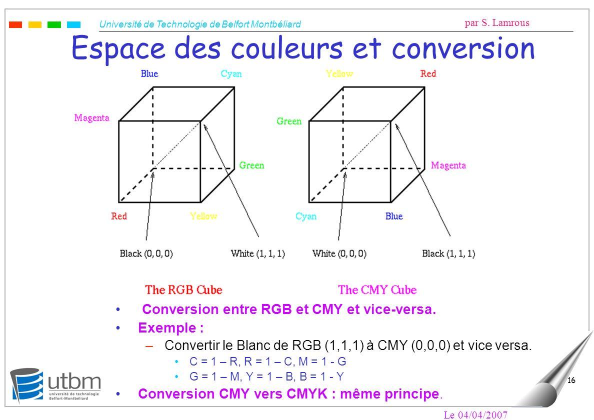 Université de Technologie de Belfort Montbéliard par S. Lamrous Le 04/04/2007 16 Espace des couleurs et conversion Conversion entre RGB et CMY et vice