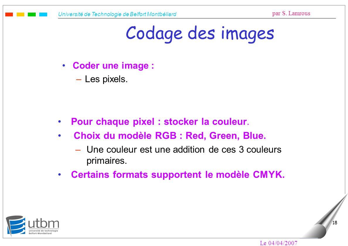 Université de Technologie de Belfort Montbéliard par S. Lamrous Le 04/04/2007 18 Codage des images Pour chaque pixel : stocker la couleur. Choix du mo
