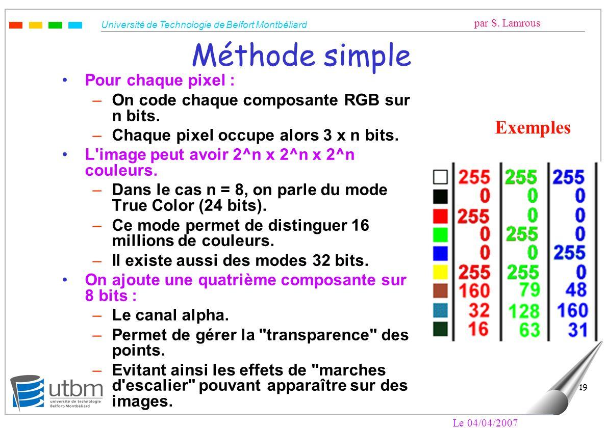 Université de Technologie de Belfort Montbéliard par S. Lamrous Le 04/04/2007 19 Méthode simple Pour chaque pixel : –On code chaque composante RGB sur