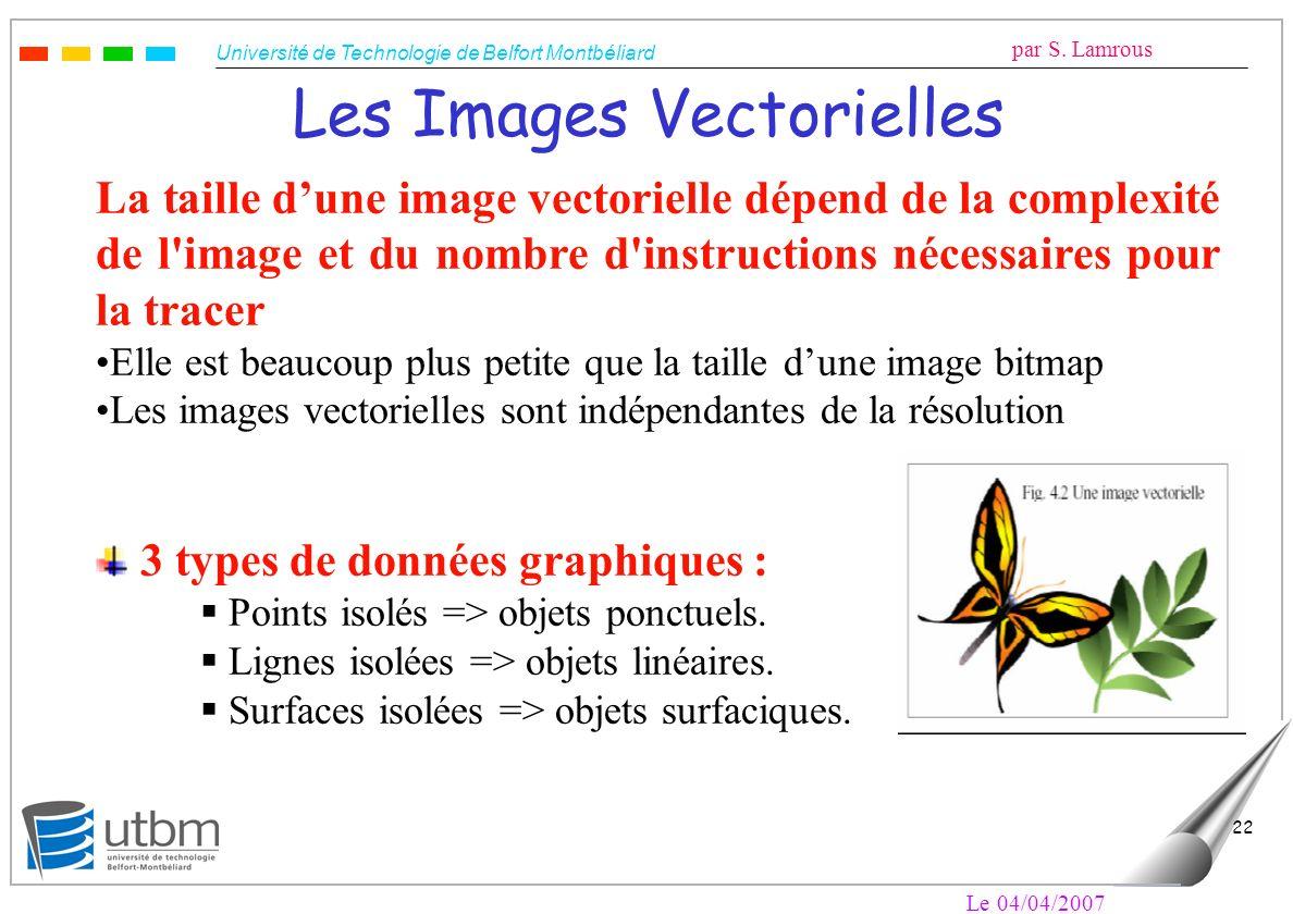 Université de Technologie de Belfort Montbéliard par S. Lamrous Le 04/04/2007 22 Les Images Vectorielles La taille dune image vectorielle dépend de la