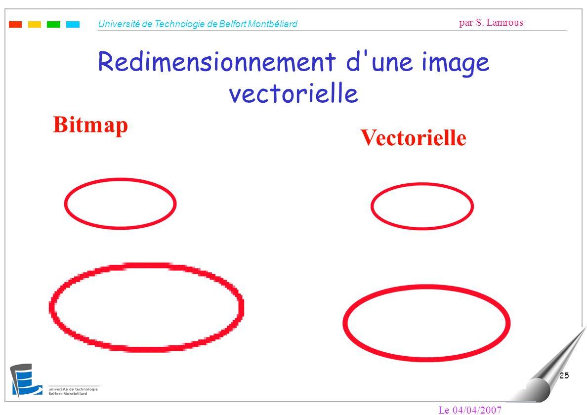 Université de Technologie de Belfort Montbéliard par S. Lamrous Le 04/04/2007 25 Redimensionnement d'une image vectorielle Bitmap Vectorielle
