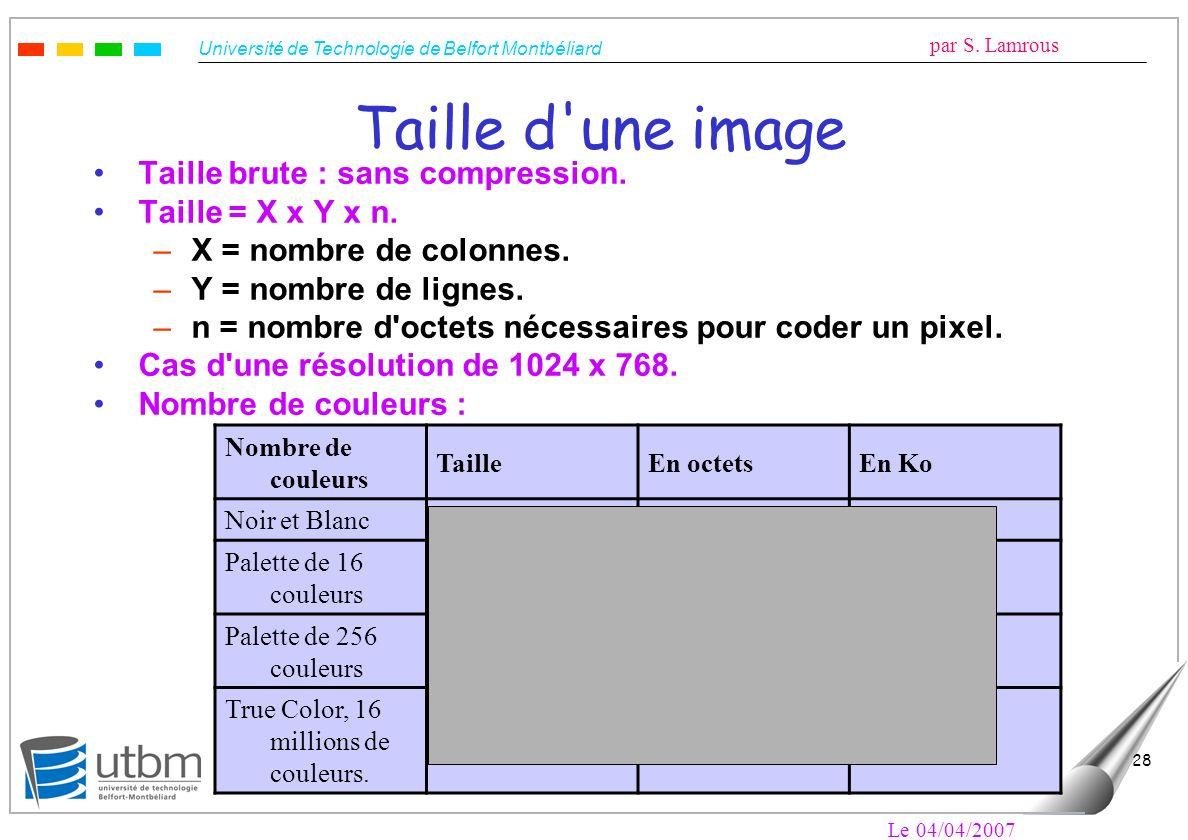 Université de Technologie de Belfort Montbéliard par S. Lamrous Le 04/04/2007 28 Taille d'une image Taille brute : sans compression. Taille = X x Y x