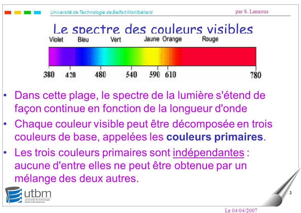 Université de Technologie de Belfort Montbéliard par S. Lamrous Le 04/04/2007 3 Le spectre des couleurs visibles Dans cette plage, le spectre de la lu