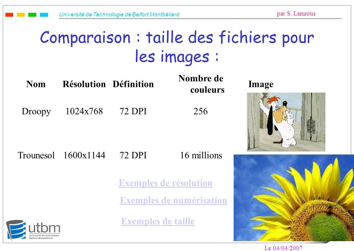 Université de Technologie de Belfort Montbéliard par S. Lamrous Le 04/04/2007 33 Comparaison : taille des fichiers pour les images : NomRésolutionDéfi