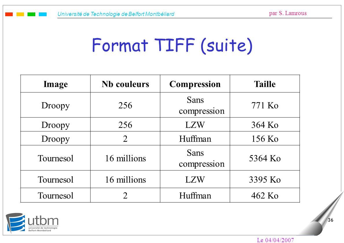 Université de Technologie de Belfort Montbéliard par S. Lamrous Le 04/04/2007 36 Format TIFF (suite) ImageNb couleursCompressionTaille Droopy256 Sans