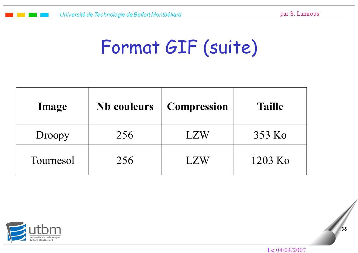 Université de Technologie de Belfort Montbéliard par S. Lamrous Le 04/04/2007 38 Format GIF (suite) ImageNb couleursCompressionTaille Droopy256LZW353
