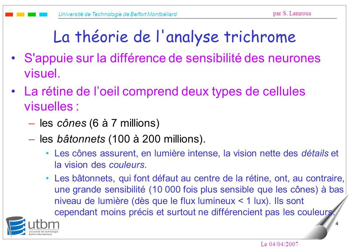 Université de Technologie de Belfort Montbéliard par S. Lamrous Le 04/04/2007 4 La théorie de l'analyse trichrome S'appuie sur la différence de sensib