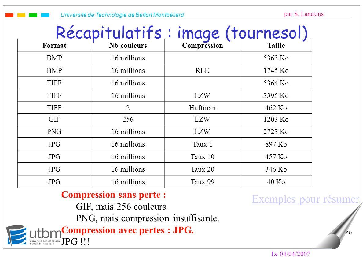 Université de Technologie de Belfort Montbéliard par S. Lamrous Le 04/04/2007 45 Récapitulatifs : image (tournesol) FormatNb couleursCompressionTaille