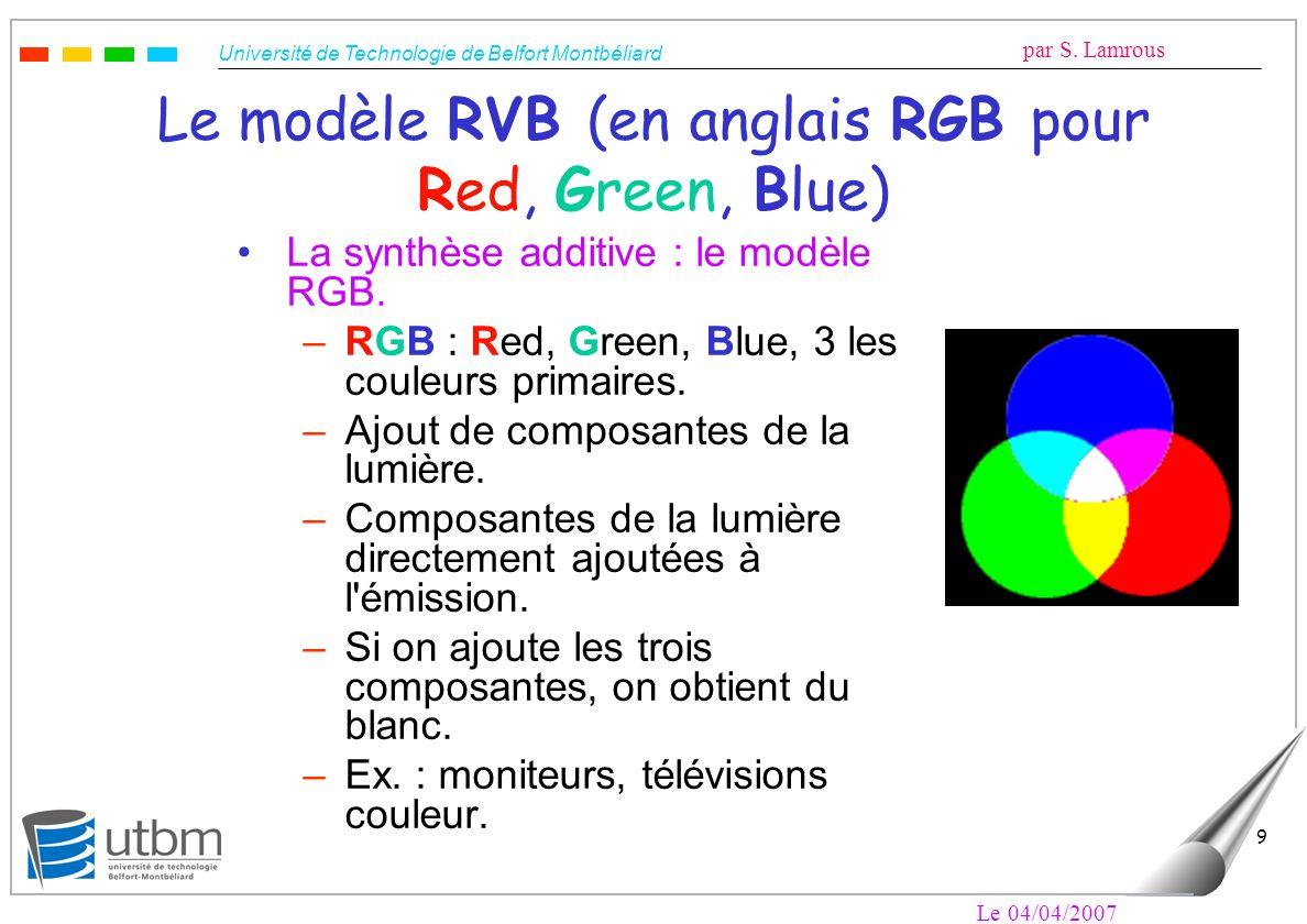 Université de Technologie de Belfort Montbéliard par S. Lamrous Le 04/04/2007 9 Le modèle RVB (en anglais RGB pour Red, Green, Blue) La synthèse addit