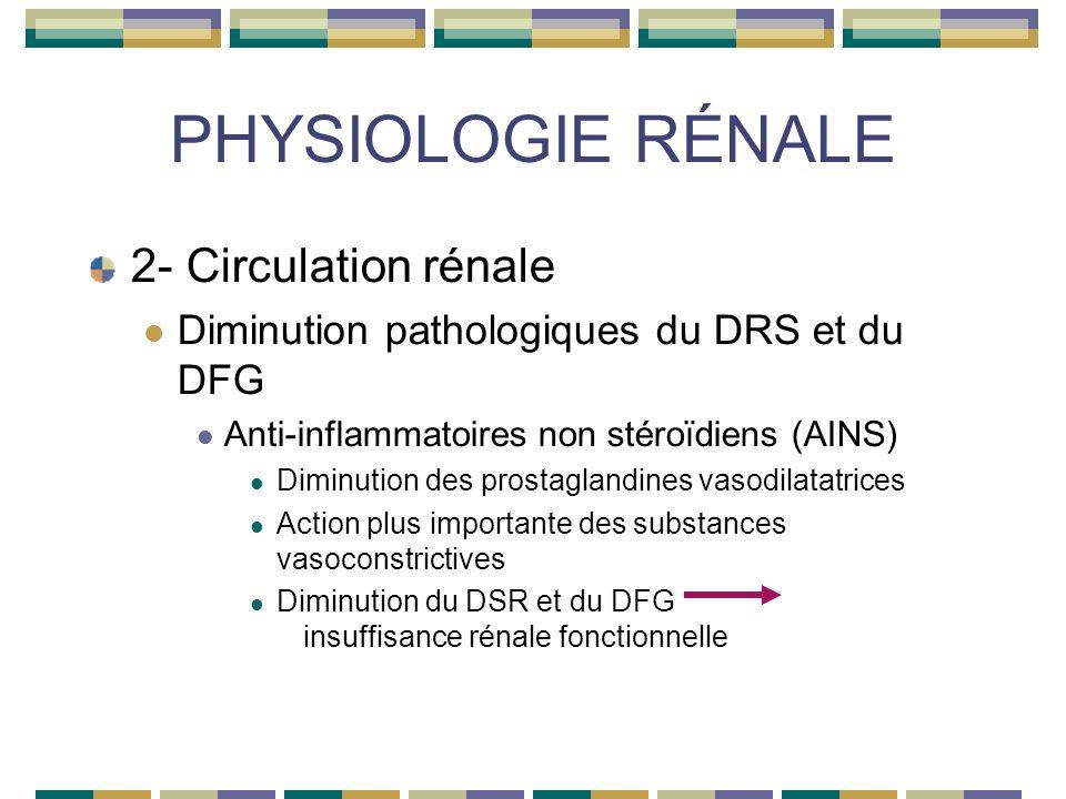 PHYSIOLOGIE RÉNALE 2- Circulation rénale Diminution pathologiques du DRS et du DFG Anti-inflammatoires non stéroïdiens (AINS) Diminution des prostaglandines vasodilatatrices Action plus importante des substances vasoconstrictives Diminution du DSR et du DFG insuffisance rénale fonctionnelle