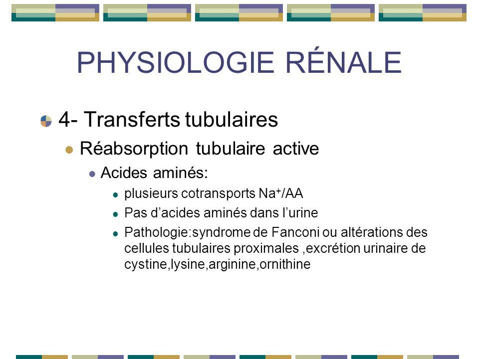 PHYSIOLOGIE RÉNALE 4- Transferts tubulaires Réabsorption tubulaire active Acides aminés: plusieurs cotransports Na + /AA Pas dacides aminés dans lurine Pathologie:syndrome de Fanconi ou altérations des cellules tubulaires proximales,excrétion urinaire de cystine,lysine,arginine,ornithine