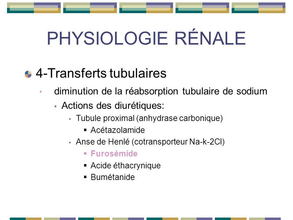 PHYSIOLOGIE RÉNALE 4-Transferts tubulaires diminution de la réabsorption tubulaire de sodium Actions des diurétiques: Tubule proximal (anhydrase carbonique) Acétazolamide Anse de Henlé (cotransporteur Na-k-2Cl) Furosémide Acide éthacrynique Bumétanide
