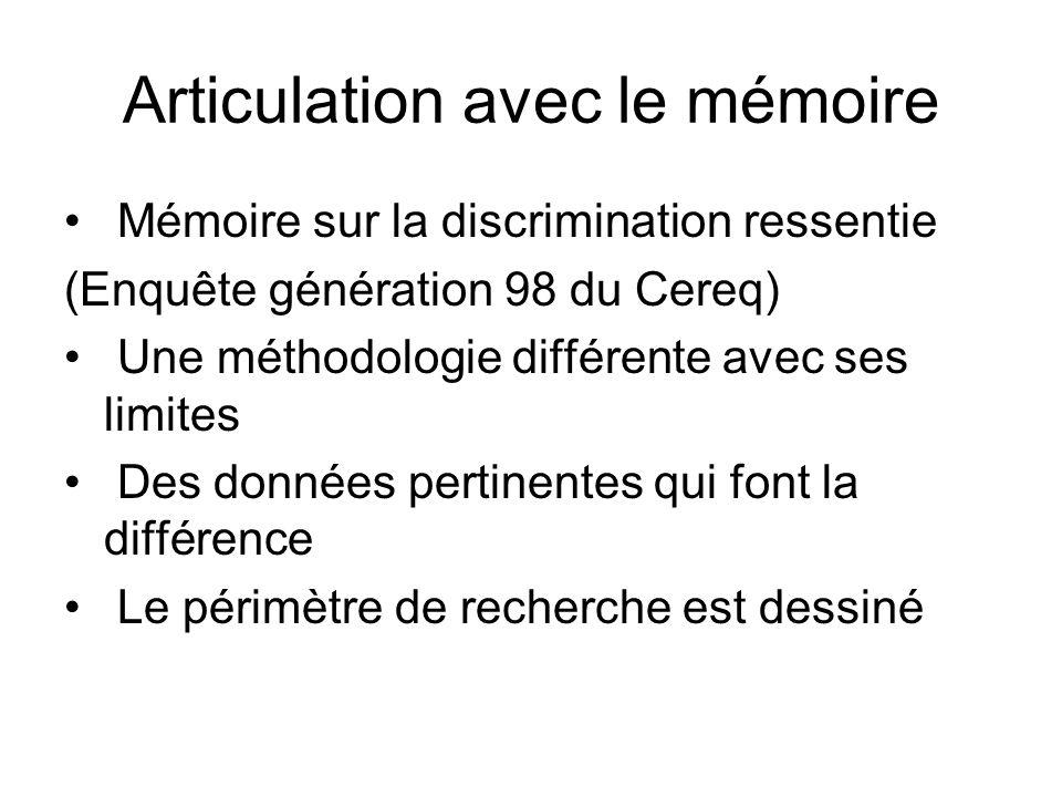 Articulation avec le mémoire Mémoire sur la discrimination ressentie (Enquête génération 98 du Cereq) Une méthodologie différente avec ses limites Des