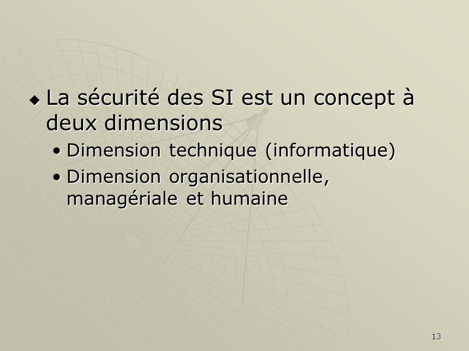 13 La sécurité des SI est un concept à deux dimensions La sécurité des SI est un concept à deux dimensions Dimension technique (informatique)Dimension technique (informatique) Dimension organisationnelle, managériale et humaineDimension organisationnelle, managériale et humaine