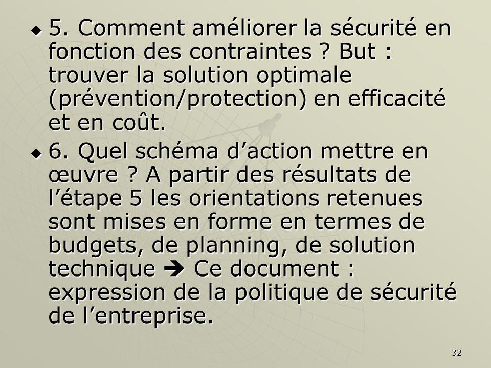 32 5.Comment améliorer la sécurité en fonction des contraintes .