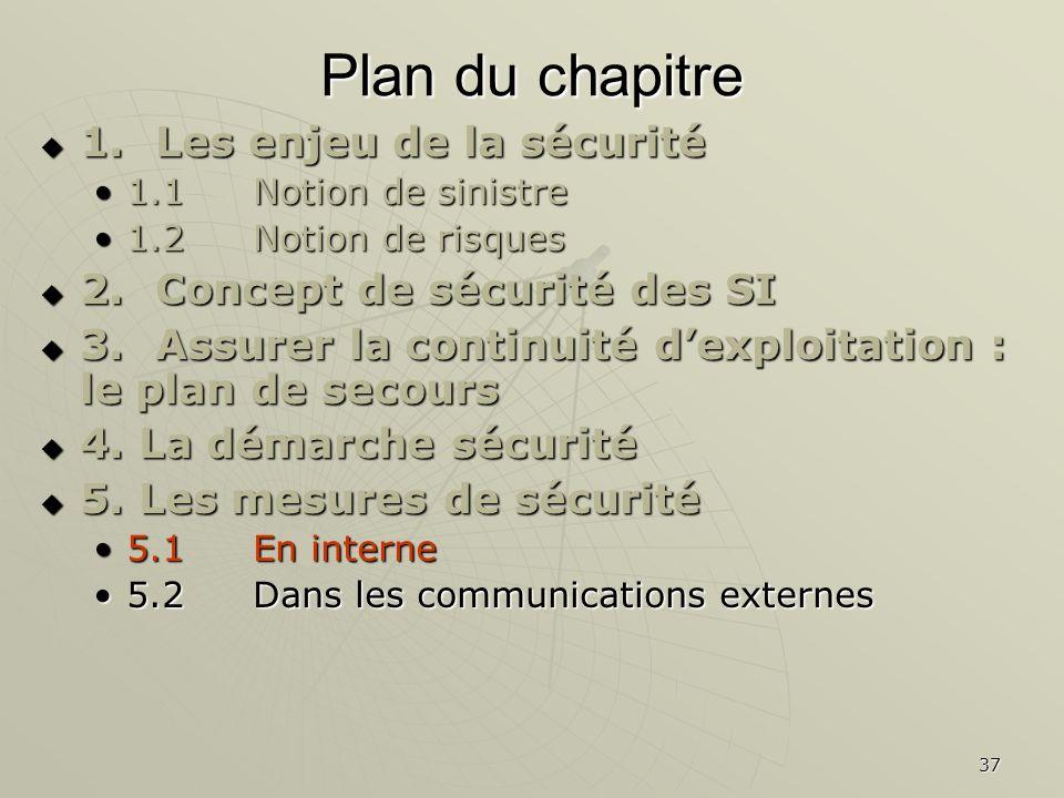 37 Plan du chapitre 1.Les enjeu de la sécurité 1.Les enjeu de la sécurité 1.1Notion de sinistre1.1Notion de sinistre 1.2 Notion de risques1.2 Notion de risques 2.Concept de sécurité des SI 2.Concept de sécurité des SI 3.