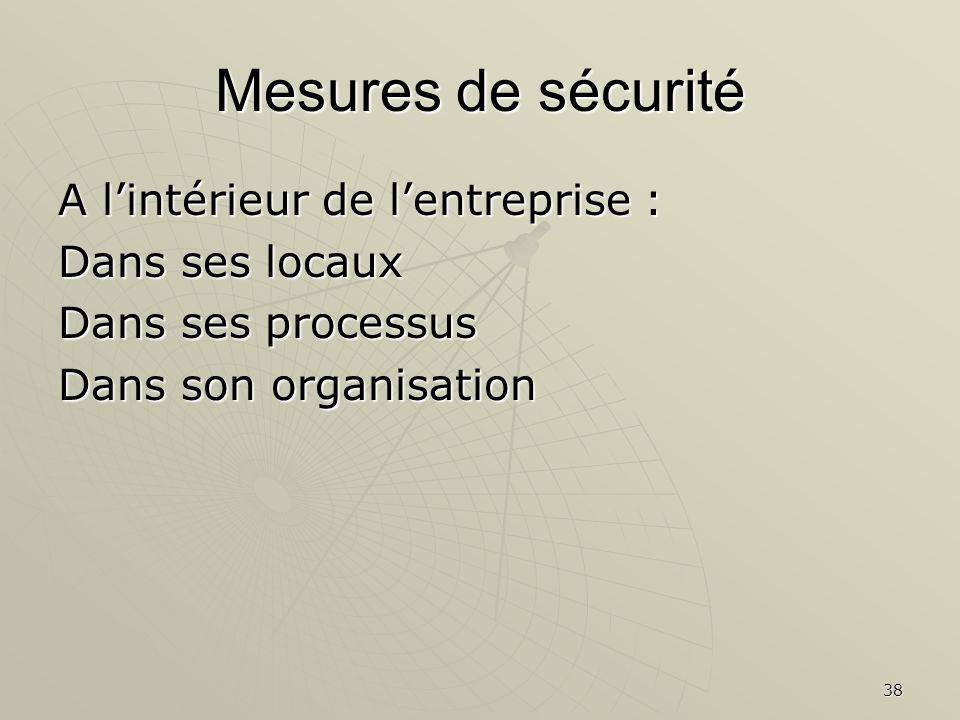 38 Mesures de sécurité A lintérieur de lentreprise : Dans ses locaux Dans ses processus Dans son organisation