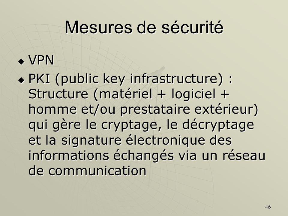 46 Mesures de sécurité VPN VPN PKI (public key infrastructure) : Structure (matériel + logiciel + homme et/ou prestataire extérieur) qui gère le cryptage, le décryptage et la signature électronique des informations échangés via un réseau de communication PKI (public key infrastructure) : Structure (matériel + logiciel + homme et/ou prestataire extérieur) qui gère le cryptage, le décryptage et la signature électronique des informations échangés via un réseau de communication