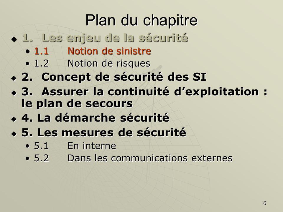 27 Plan du chapitre 1.Les enjeu de la sécurité 1.Les enjeu de la sécurité 1.1Notion de sinistre1.1Notion de sinistre 1.2 Notion de risques1.2 Notion de risques 2.Concept de sécurité des SI 2.Concept de sécurité des SI 3.
