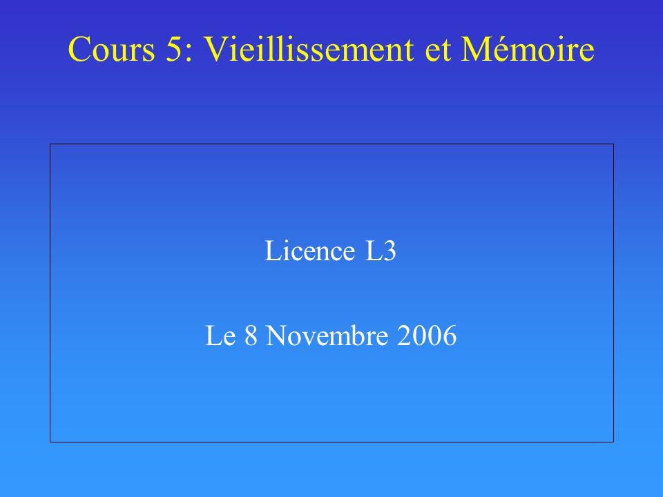 Mécanismes dencodage: Leffet production sur les mots sémantiquement associés (carotte-poireau) Taconnat & Isingrini, 2004
