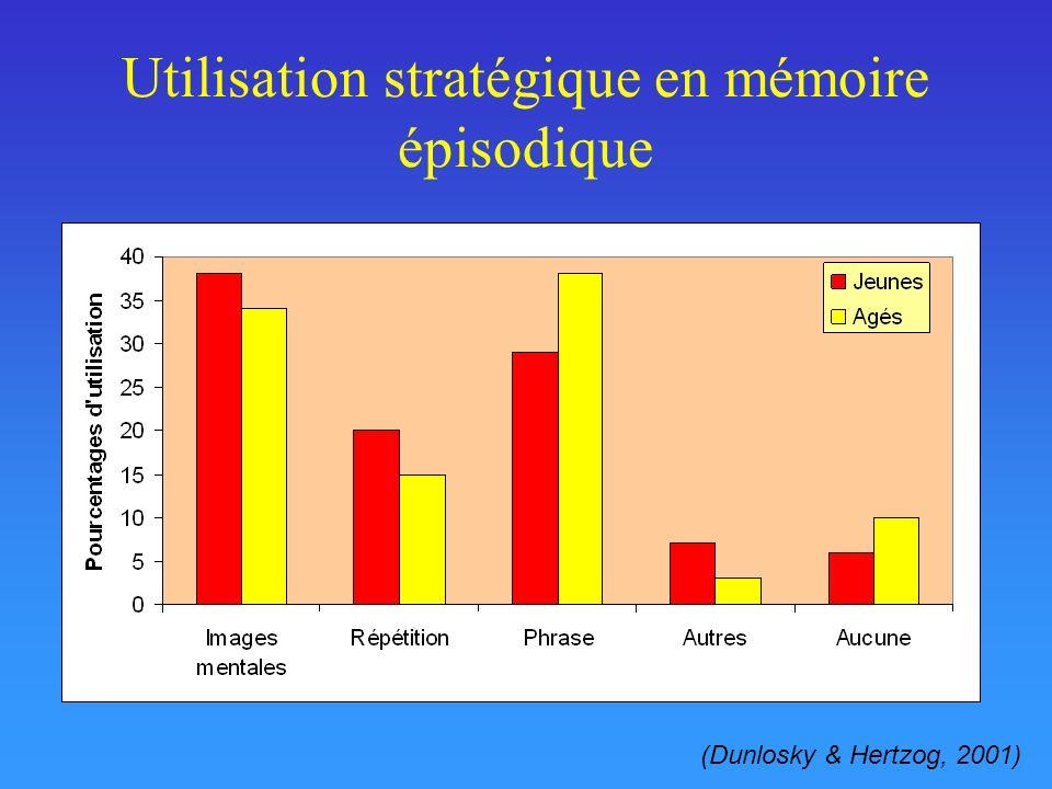 Utilisation stratégique en mémoire épisodique (Dunlosky & Hertzog, 2001)