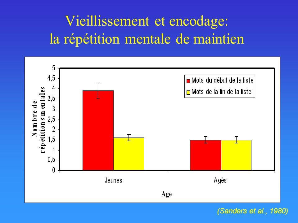 Vieillissement et encodage: la répétition mentale de maintien (Sanders et al., 1980)