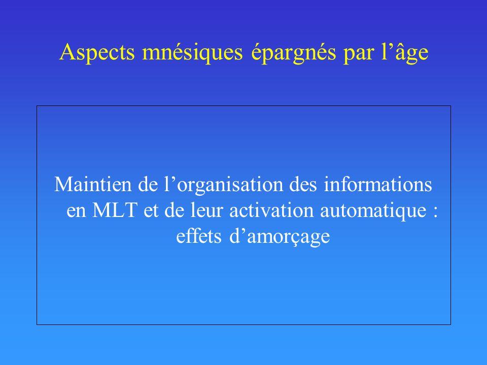 Aspects mnésiques épargnés par lâge Maintien de lorganisation des informations en MLT et de leur activation automatique : effets damorçage