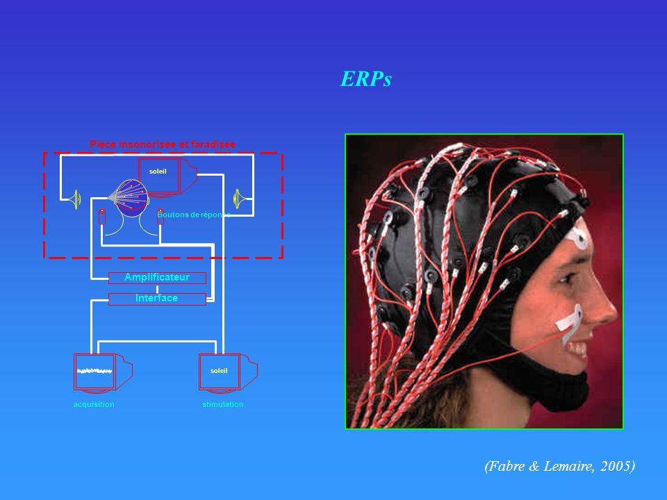 Amplificateur Interface soleil acquisition stimulation soleil Boutons de réponse Pièce insonorisée et faradisée ERPs (Fabre & Lemaire, 2005)