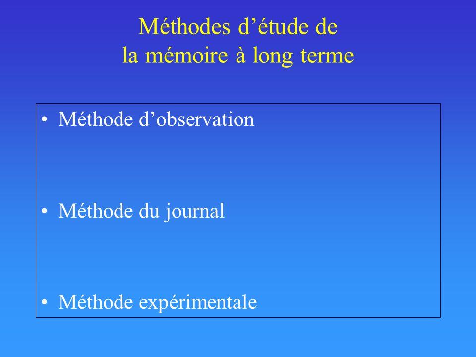 Vieillissement et stratégies de rappel: effet damnésie de la source (Jacoby, 1999)