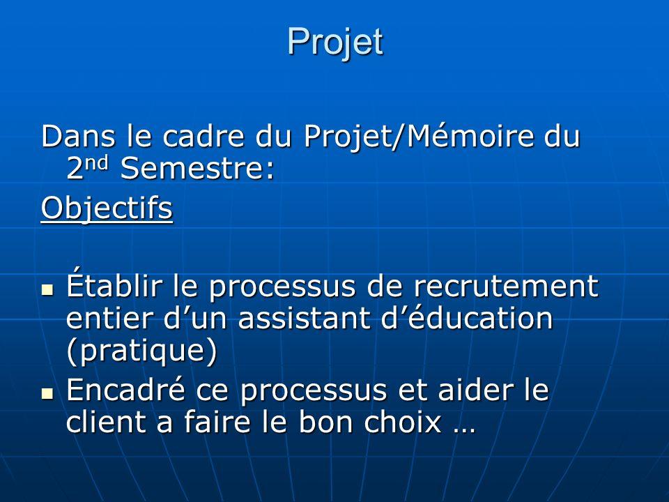 Projet Dans le cadre du Projet/Mémoire du 2 nd Semestre: Objectifs Établir le processus de recrutement entier dun assistant déducation (pratique) Étab
