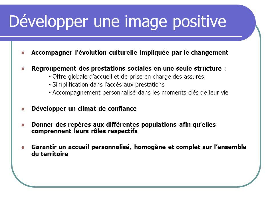 Développer une image positive Accompagner lévolution culturelle impliquée par le changement Regroupement des prestations sociales en une seule structu