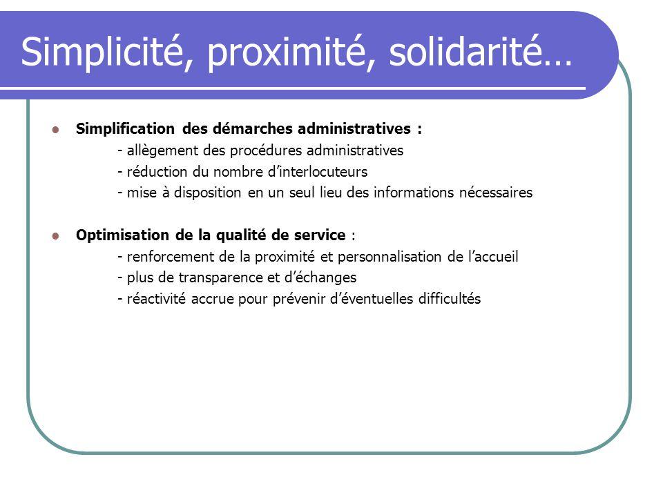 Simplicité, proximité, solidarité… Simplification des démarches administratives : - allègement des procédures administratives - réduction du nombre di