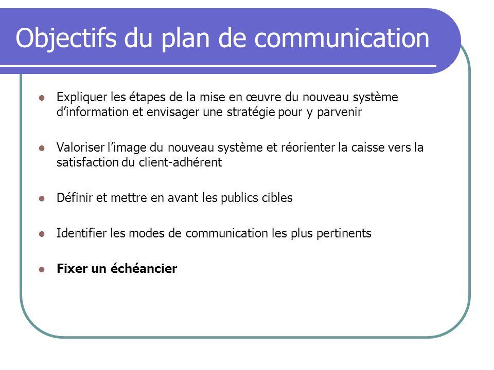 Objectifs du plan de communication Expliquer les étapes de la mise en œuvre du nouveau système dinformation et envisager une stratégie pour y parvenir