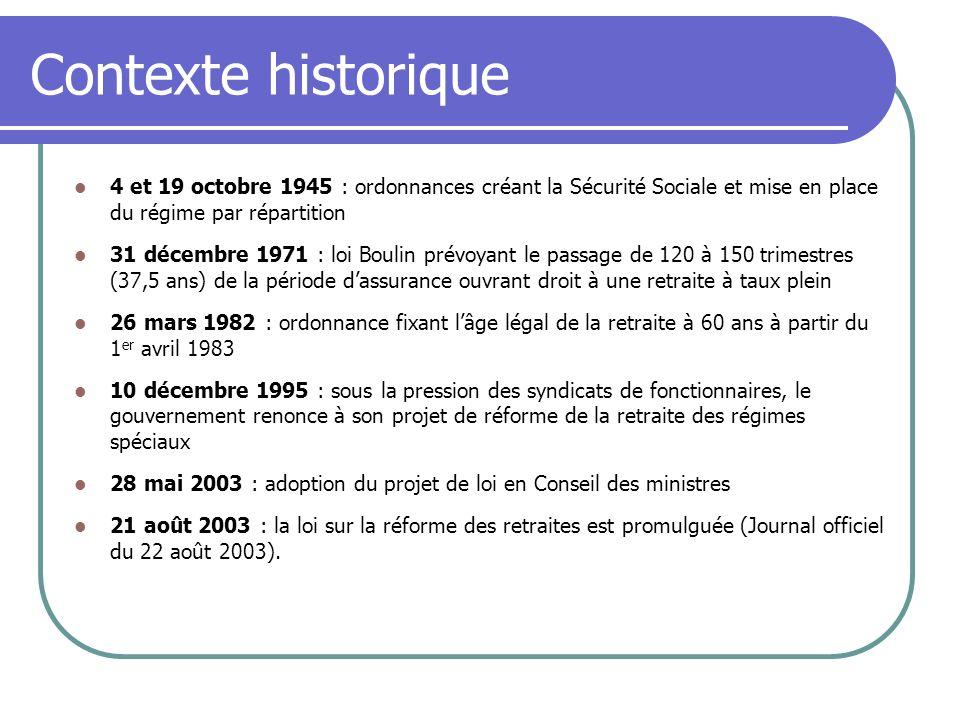 Contexte historique 4 et 19 octobre 1945 : ordonnances créant la Sécurité Sociale et mise en place du régime par répartition 31 décembre 1971 : loi Bo