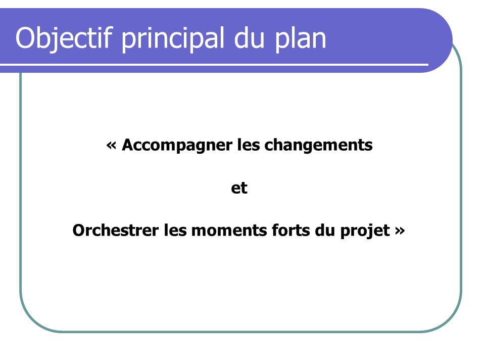 Objectif principal du plan « Accompagner les changements et Orchestrer les moments forts du projet »