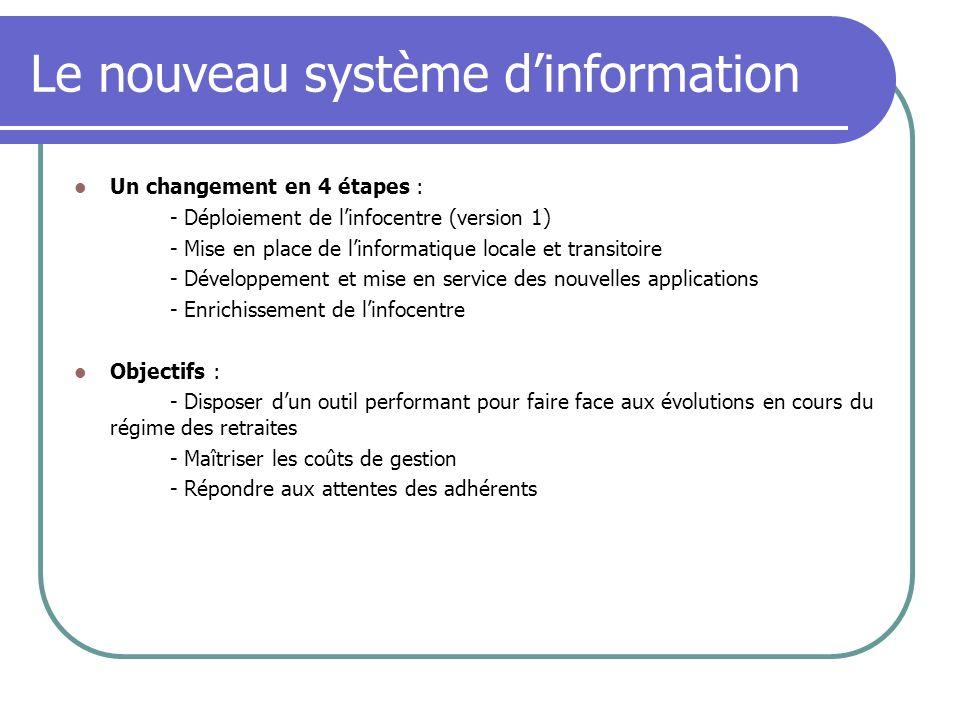 Le nouveau système dinformation Un changement en 4 étapes : - Déploiement de linfocentre (version 1) - Mise en place de linformatique locale et transi