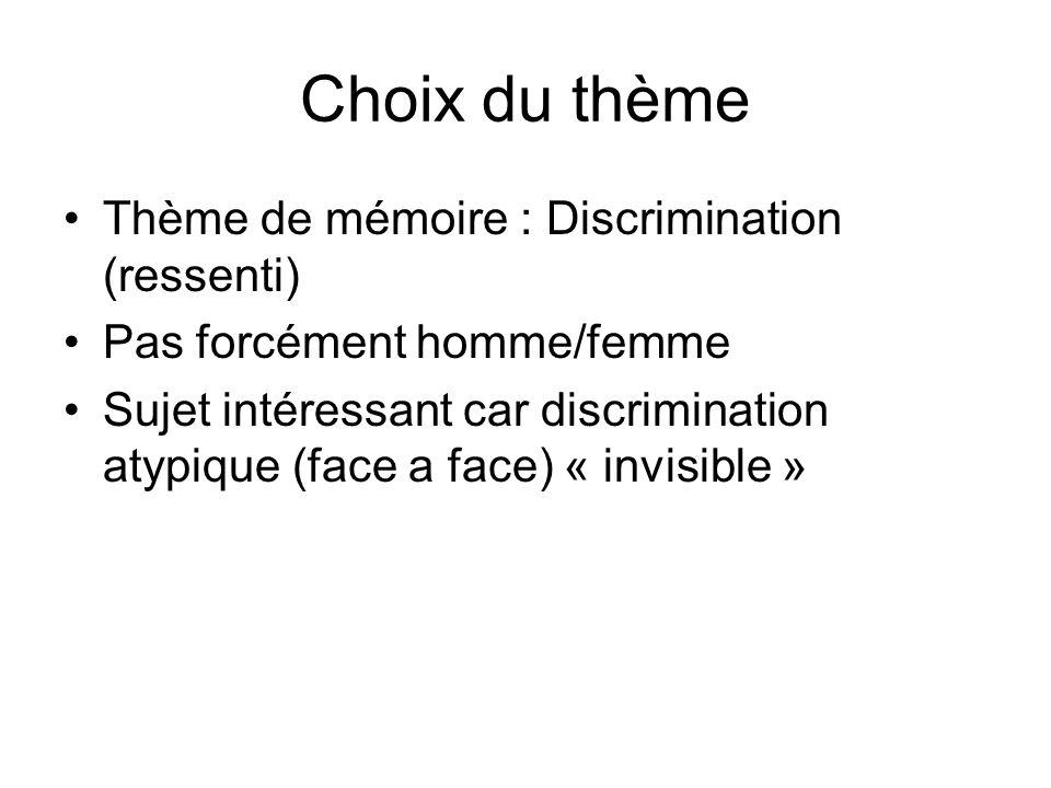 Choix du thème Thème de mémoire : Discrimination (ressenti) Pas forcément homme/femme Sujet intéressant car discrimination atypique (face a face) « in