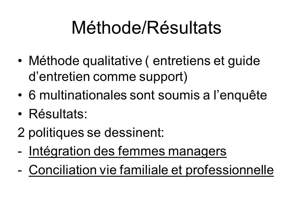 Méthode/Résultats Méthode qualitative ( entretiens et guide dentretien comme support) 6 multinationales sont soumis a lenquête Résultats: 2 politiques