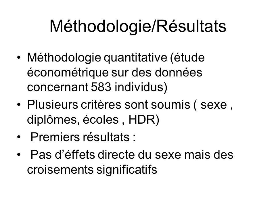 Méthodologie/Résultats Méthodologie quantitative (étude économétrique sur des données concernant 583 individus) Plusieurs critères sont soumis ( sexe,