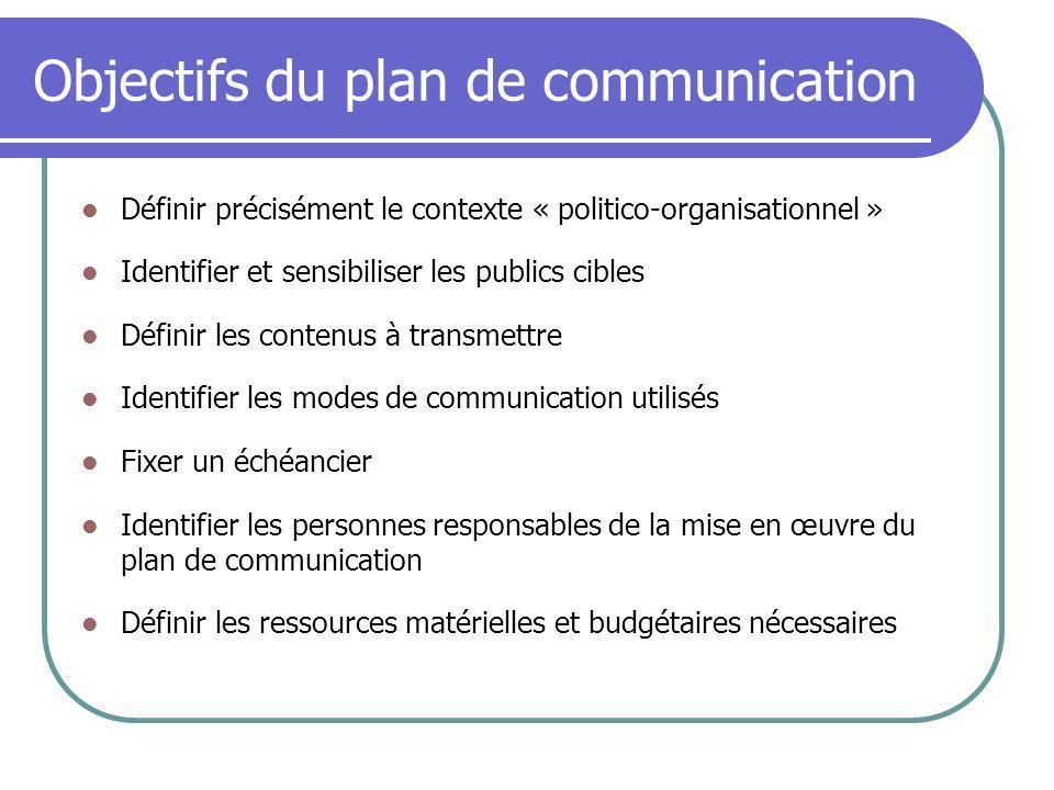 Objectifs du plan de communication Définir précisément le contexte « politico-organisationnel » Identifier et sensibiliser les publics cibles Définir